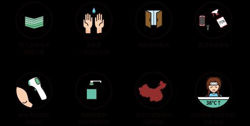 台中技術服務中心參觀防疫事項